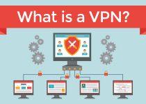 VPN 推薦